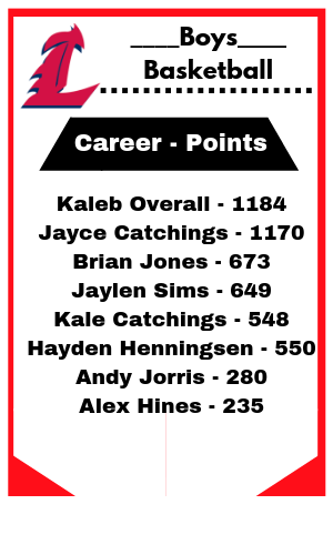 Career Points 2019
