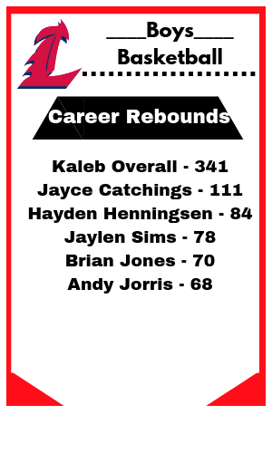 Career Rebounds 2019