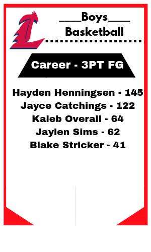 3Pointers Made Career