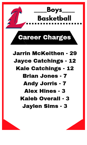 Career Charges 2019