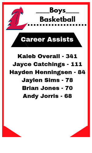 Career Assists 2019