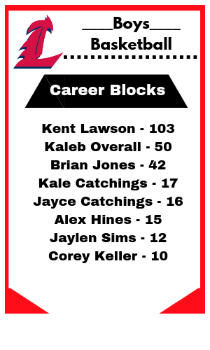 Career Blocks 2019