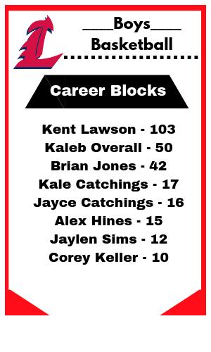 Career Blocks 2019