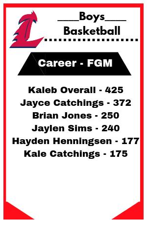 Career FGM 2019 2