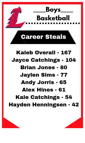 Career Steals 2019